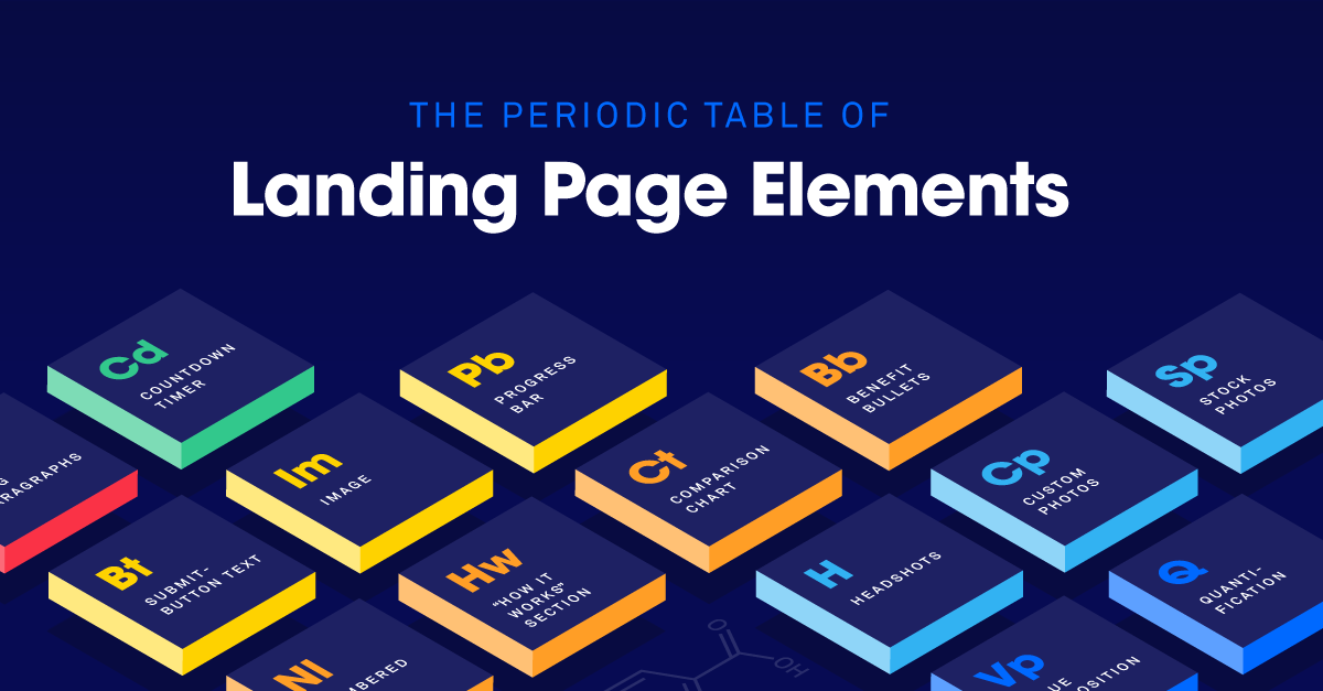 Periodic Table Of Landing Page Elements
