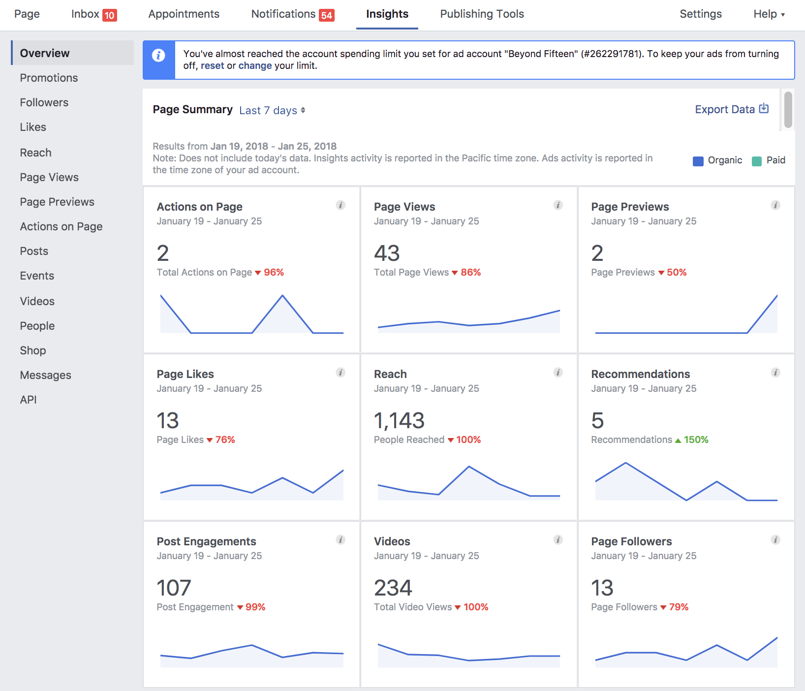 Facebook Audience Insights Profile View