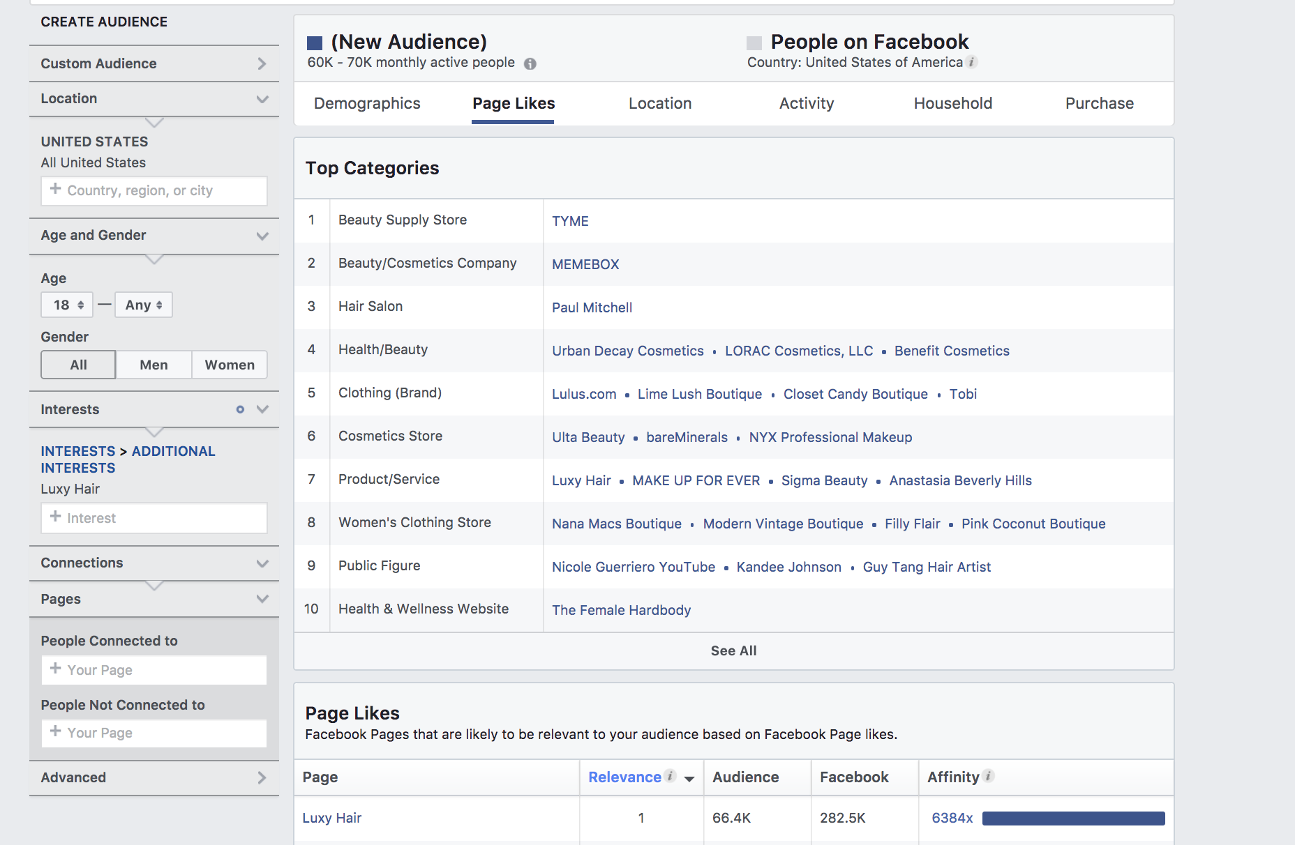 Facebook Advertising Competitors Interests